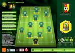 Chan 2021:  Cameroun s'impose au fil contre le Zimbabwe